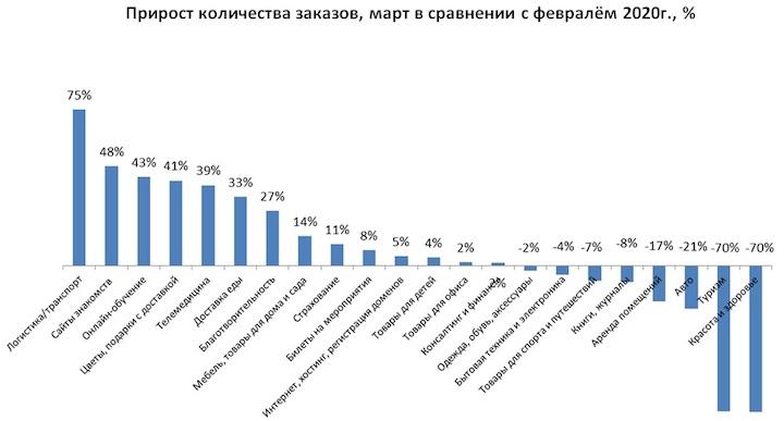 Почта России и AliExpress