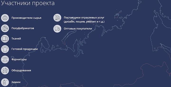 Новый маркетплейс от Союзлегпрома